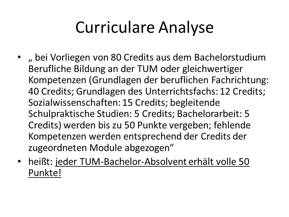 Curriculare Analyse bei Vorliegen von 80 Credits aus dem Bachelorstudium Berufliche Bildung an der TUM oder gleichwertiger Kompetenzen (Grundlagen der