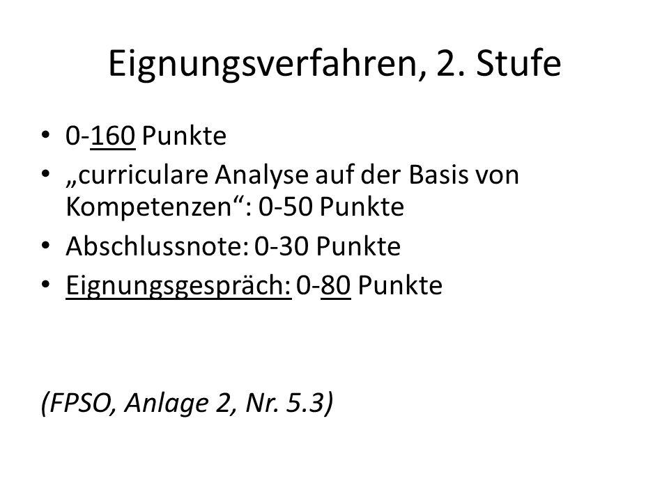 Eignungsverfahren, 2. Stufe 0-160 Punkte curriculare Analyse auf der Basis von Kompetenzen: 0-50 Punkte Abschlussnote: 0-30 Punkte Eignungsgespräch: 0