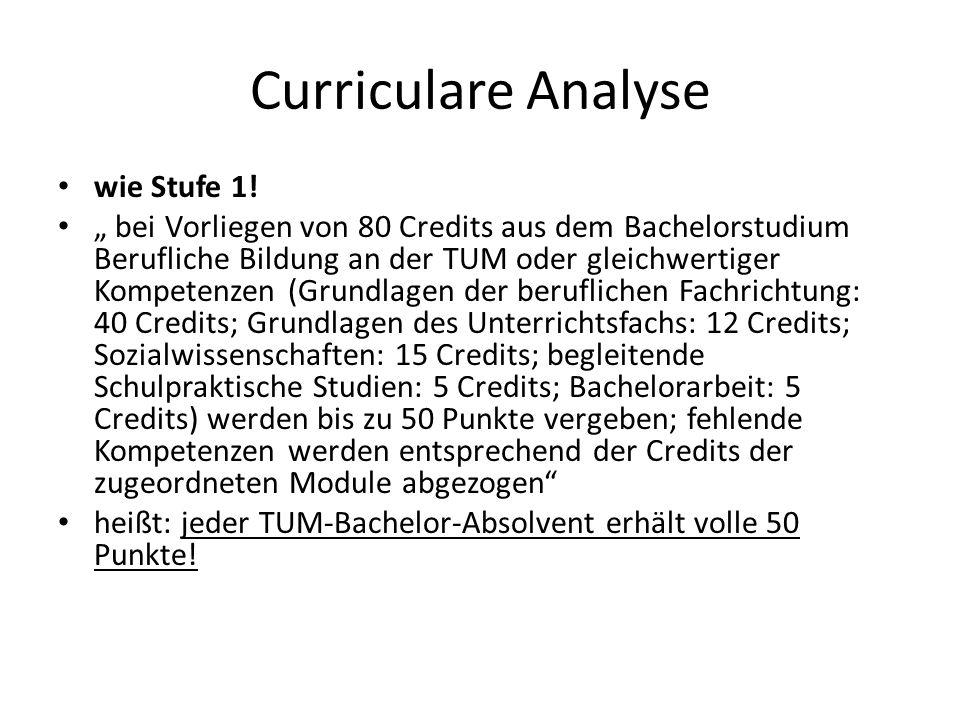 Curriculare Analyse wie Stufe 1! bei Vorliegen von 80 Credits aus dem Bachelorstudium Berufliche Bildung an der TUM oder gleichwertiger Kompetenzen (G