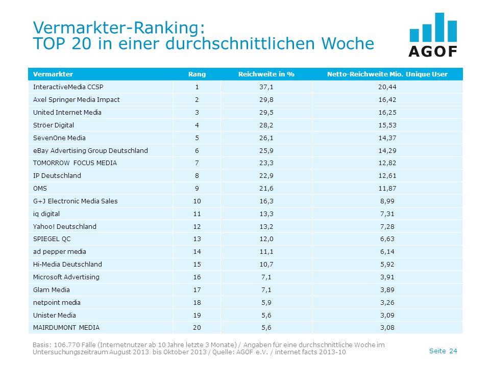 Seite 24 Vermarkter-Ranking: TOP 20 in einer durchschnittlichen Woche Basis: 106.770 Fälle (Internetnutzer ab 10 Jahre letzte 3 Monate) / Angaben für eine durchschnittliche Woche im Untersuchungszeitraum August 2013 bis Oktober 2013 / Quelle: AGOF e.V.