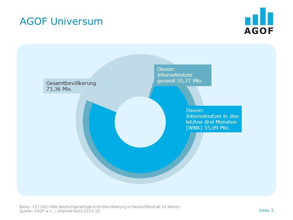 Seite 3 AGOF Universum Basis: 117.592 Fälle deutschsprachige Wohnbevölkerung in Deutschland ab 10 Jahren Quelle: AGOF e.V. / internet facts 2013-10 Ge