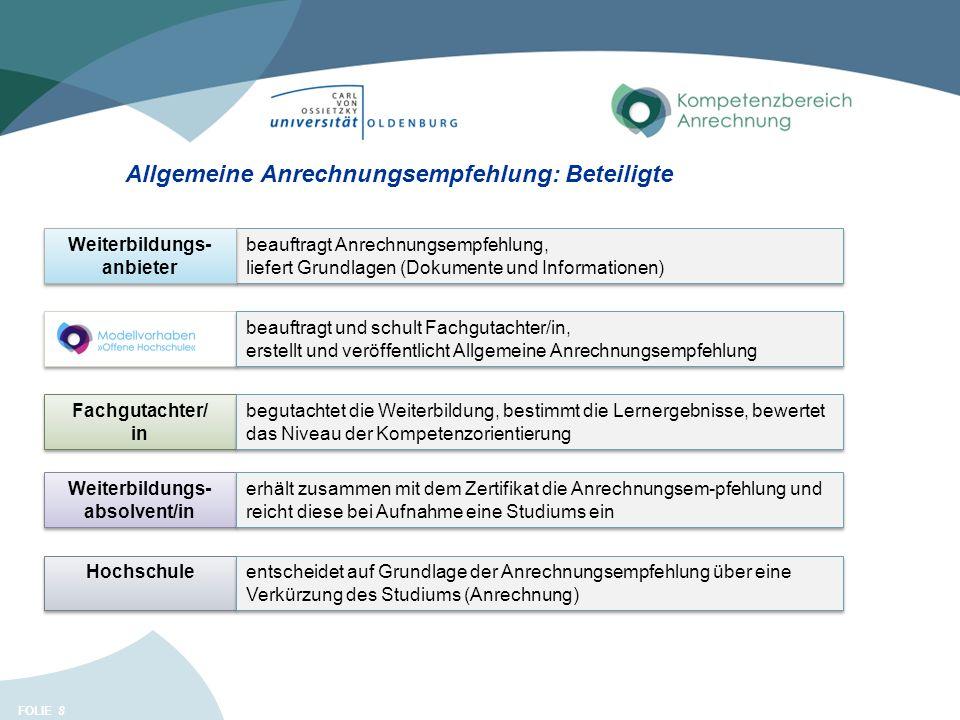 FOLIE 8 Allgemeine Anrechnungsempfehlung: Beteiligte beauftragt Anrechnungsempfehlung, liefert Grundlagen (Dokumente und Informationen) Weiterbildungs