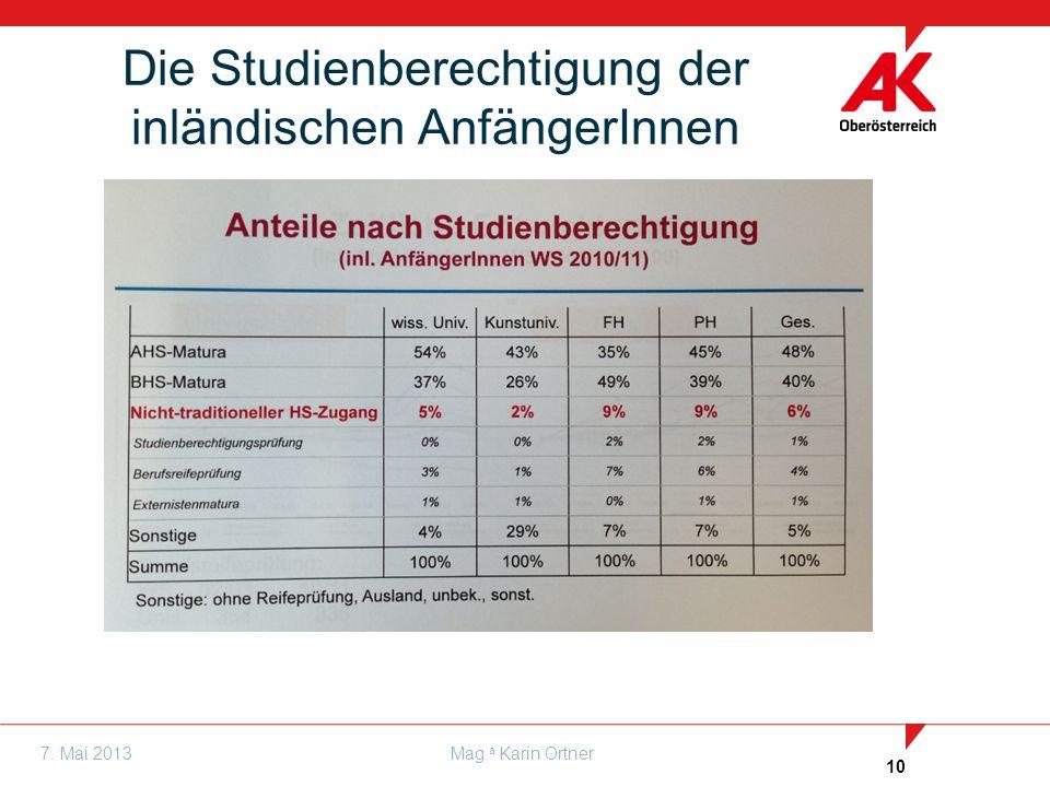 10 7. Mai 2013Mag. a Karin Ortner Die Studienberechtigung der inländischen AnfängerInnen
