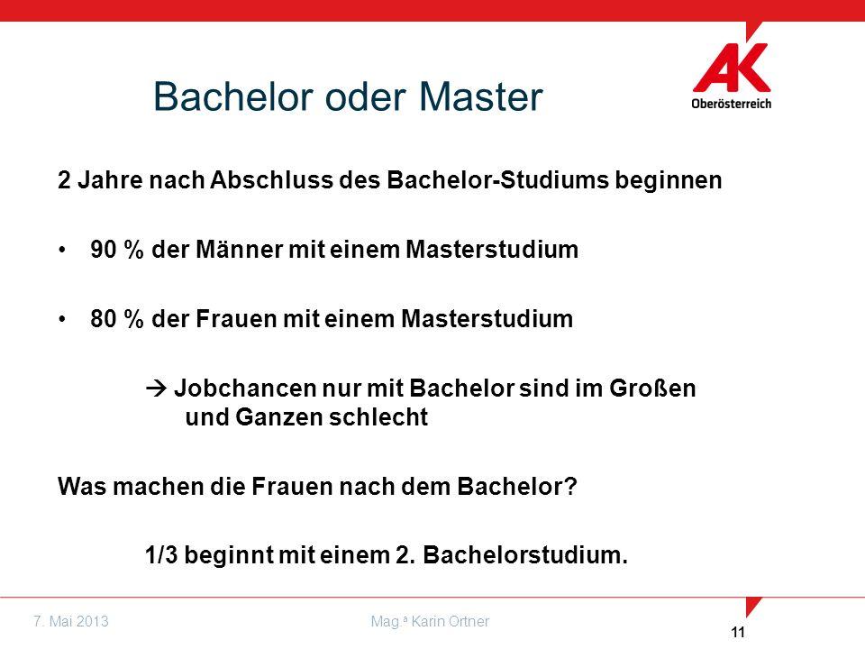 11 7. Mai 2013Mag. a Karin Ortner 2 Jahre nach Abschluss des Bachelor-Studiums beginnen 90 % der Männer mit einem Masterstudium 80 % der Frauen mit ei