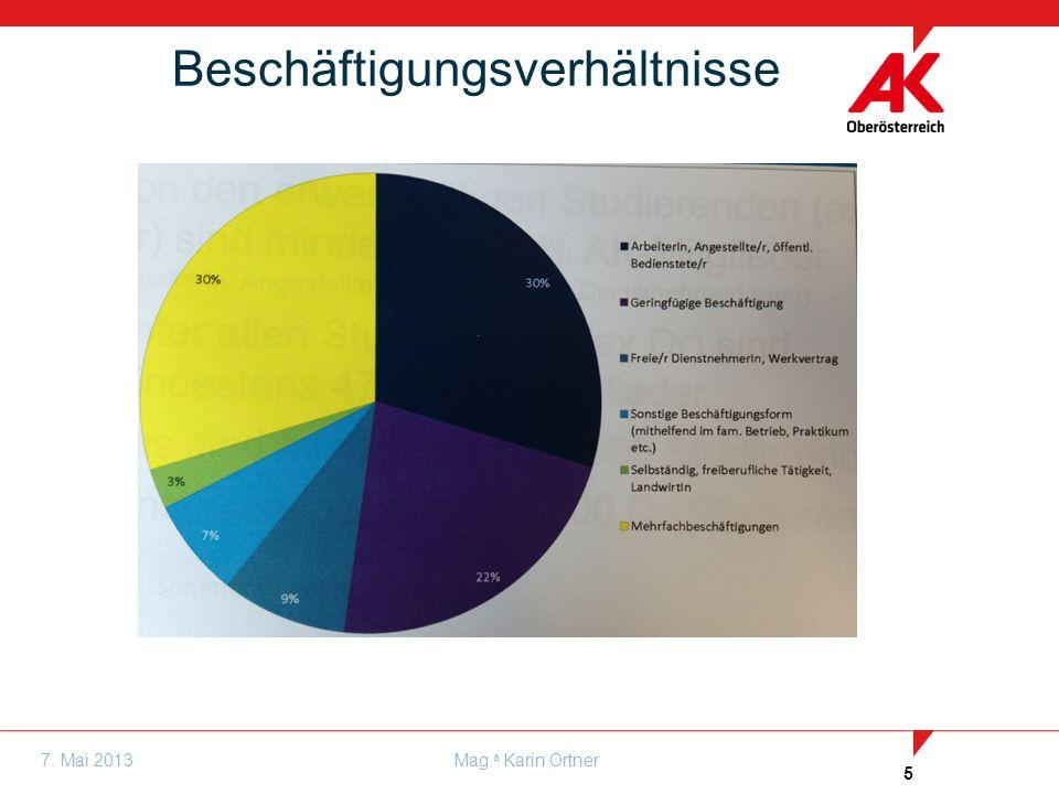 5 7. Mai 2013Mag. a Karin Ortner Beschäftigungsverhältnisse