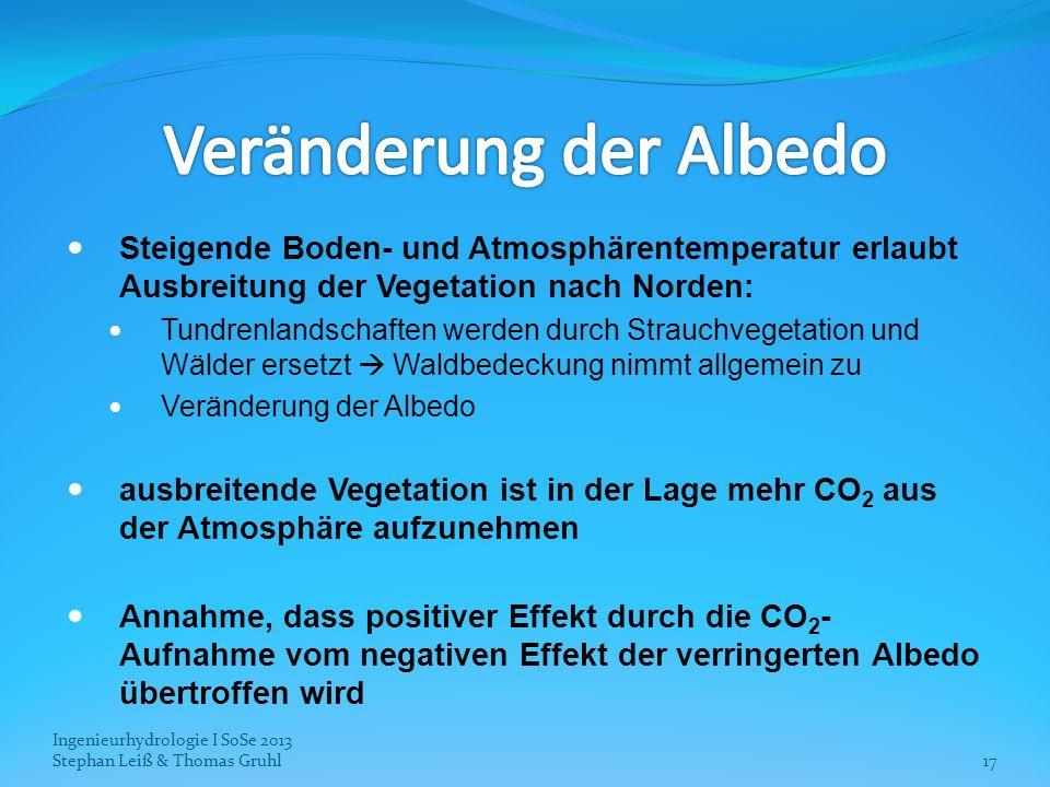 Ingenieurhydrologie I SoSe 2013 Stephan Leiß & Thomas Gruhl17 Steigende Boden- und Atmosphärentemperatur erlaubt Ausbreitung der Vegetation nach Norde