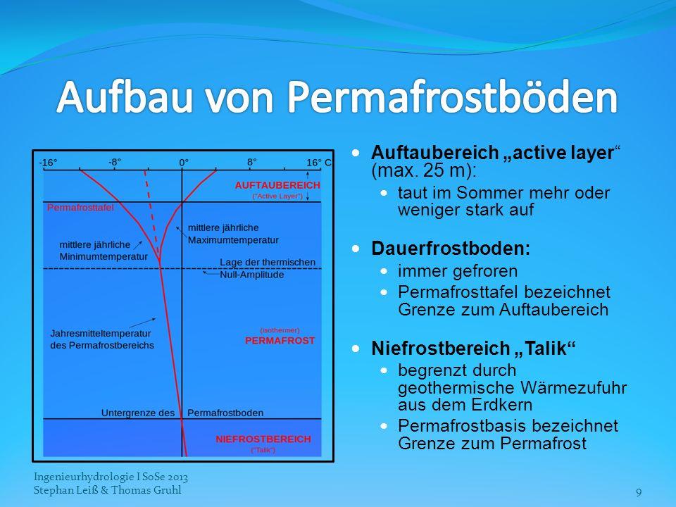 Auftaubereich active layer (max. 25 m): taut im Sommer mehr oder weniger stark auf Dauerfrostboden: immer gefroren Permafrosttafel bezeichnet Grenze z
