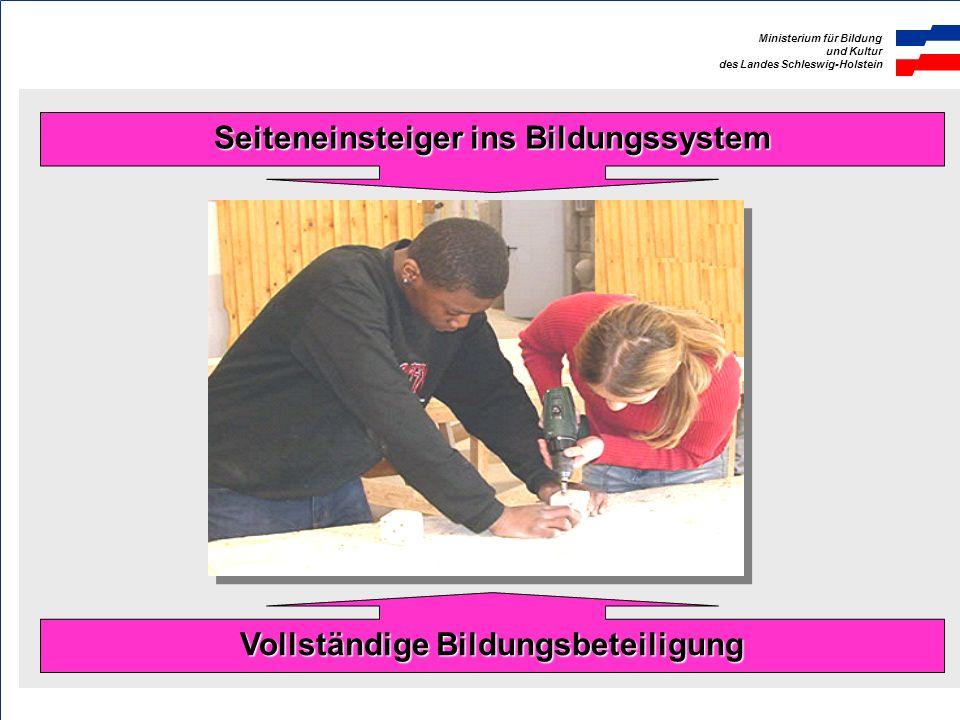 Ministerium für Bildung und Kultur des Landes Schleswig-Holstein Vollständige Bildungsbeteiligung Seiteneinsteiger ins Bildungssystem