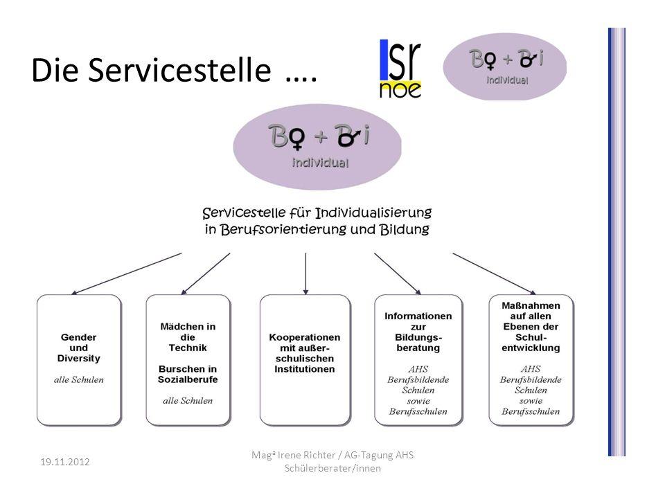 Die Servicestelle …. 19.11.2012 Mag a Irene Richter / AG-Tagung AHS Schülerberater/innen