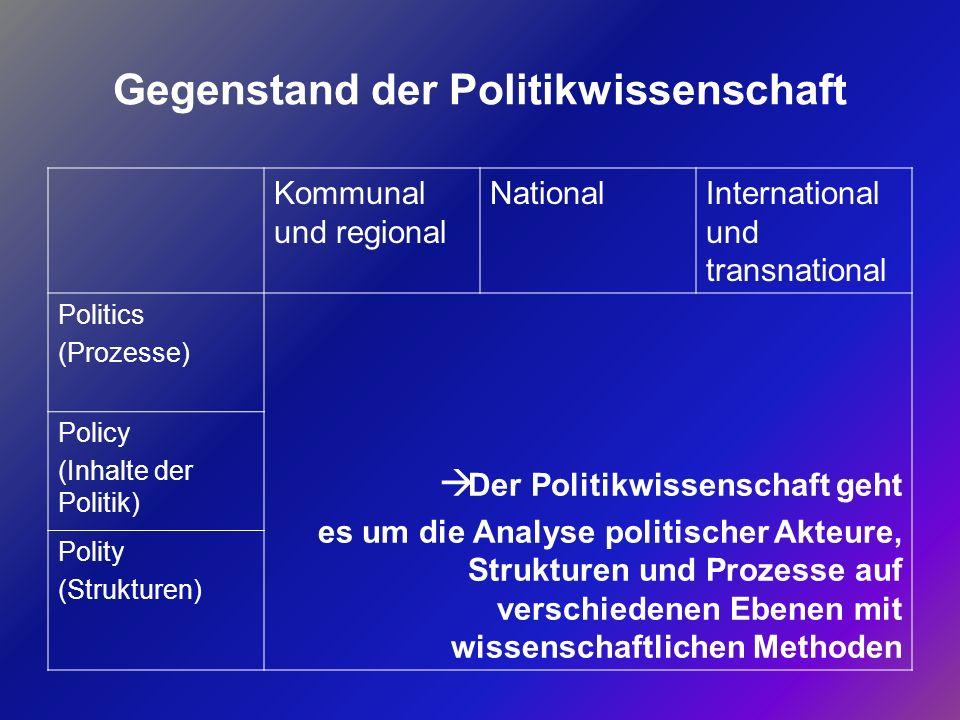Ausstattung der Politikwissenschaft 3 Professuren für Politikwissenschaft –Internationale Beziehungen (Prof.