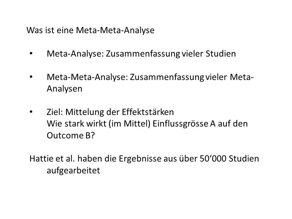 Was ist eine Meta-Meta-Analyse Meta-Analyse: Zusammenfassung vieler Studien Meta-Meta-Analyse: Zusammenfassung vieler Meta- Analysen Ziel: Mittelung d