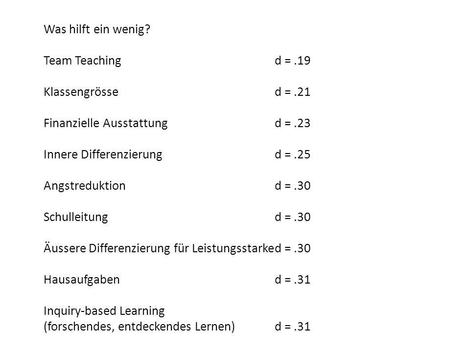 Was hilft ein wenig? Team Teachingd =.19 Klassengrössed =.21 Finanzielle Ausstattungd =.23 Innere Differenzierungd =.25 Angstreduktiond =.30 Schulleit