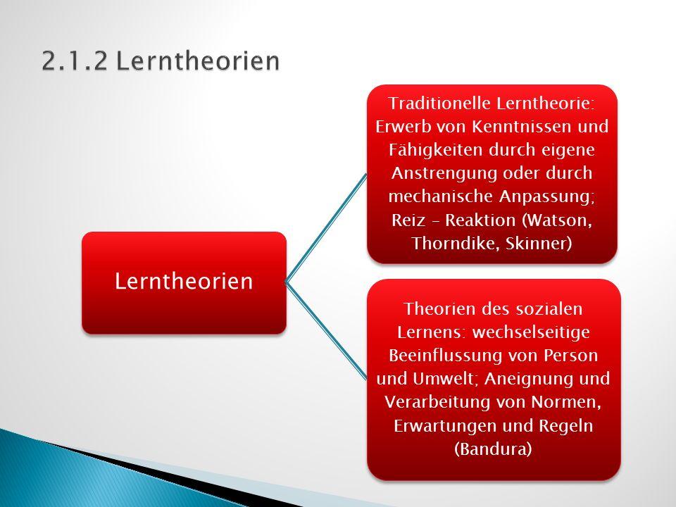 Lerntheorien Traditionelle Lerntheorie: Erwerb von Kenntnissen und Fähigkeiten durch eigene Anstrengung oder durch mechanische Anpassung; Reiz – Reakt