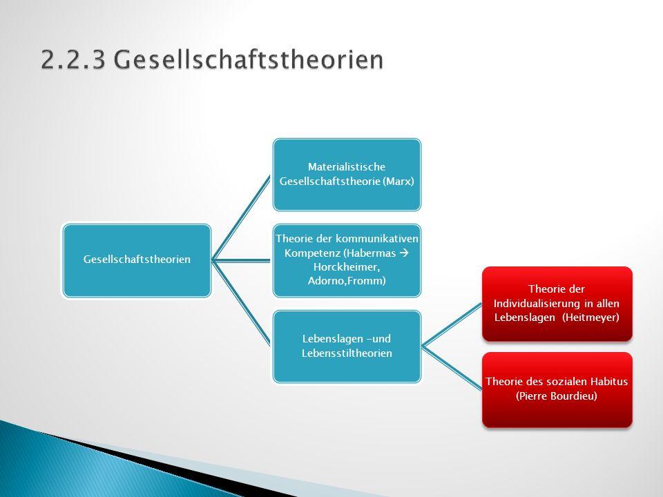 Gesellschaftstheorien Materialistische Gesellschaftstheorie (Marx) Theorie der kommunikativen Kompetenz (Habermas Horckheimer, Adorno,Fromm) Lebenslag