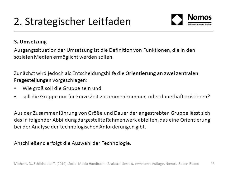 2. Strategischer Leitfaden 3. Umsetzung Ausgangssituation der Umsetzung ist die Definition von Funktionen, die in den sozialen Medien ermöglicht werde
