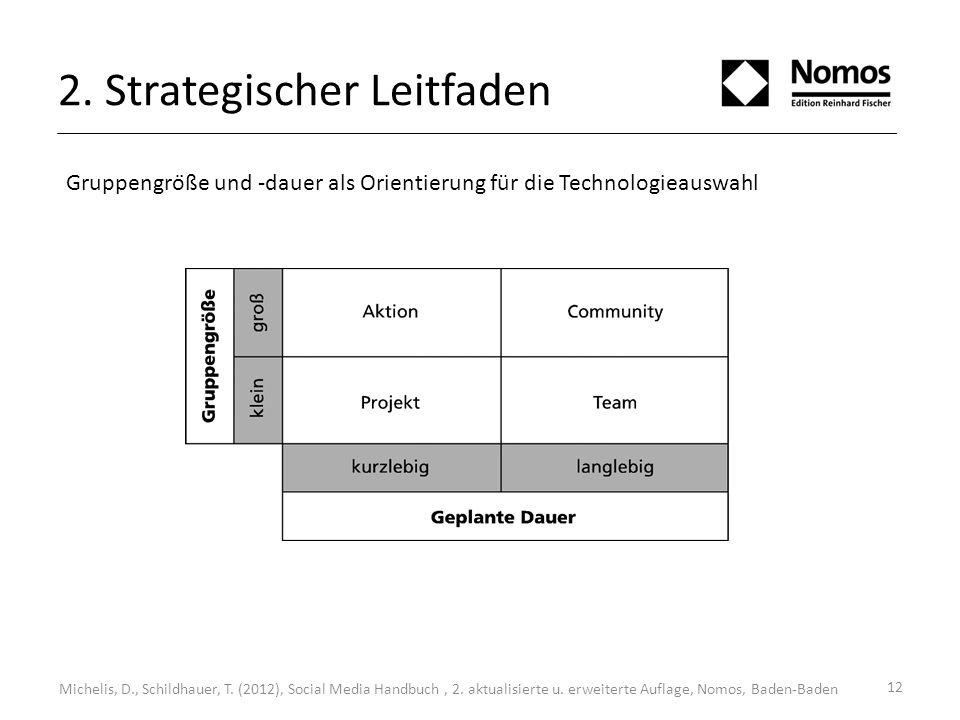 2. Strategischer Leitfaden 12 Michelis, D., Schildhauer, T. (2012), Social Media Handbuch, 2. aktualisierte u. erweiterte Auflage, Nomos, Baden-Baden