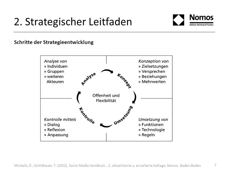 2. Strategischer Leitfaden Schritte der Strategieentwicklung 7 Michelis, D., Schildhauer, T. (2012), Social Media Handbuch, 2. aktualisierte u. erweit