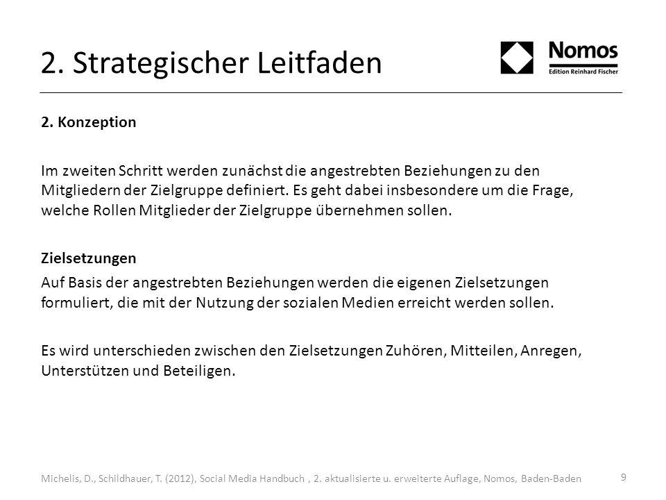2. Strategischer Leitfaden 2. Konzeption Im zweiten Schritt werden zunächst die angestrebten Beziehungen zu den Mitgliedern der Zielgruppe definiert.