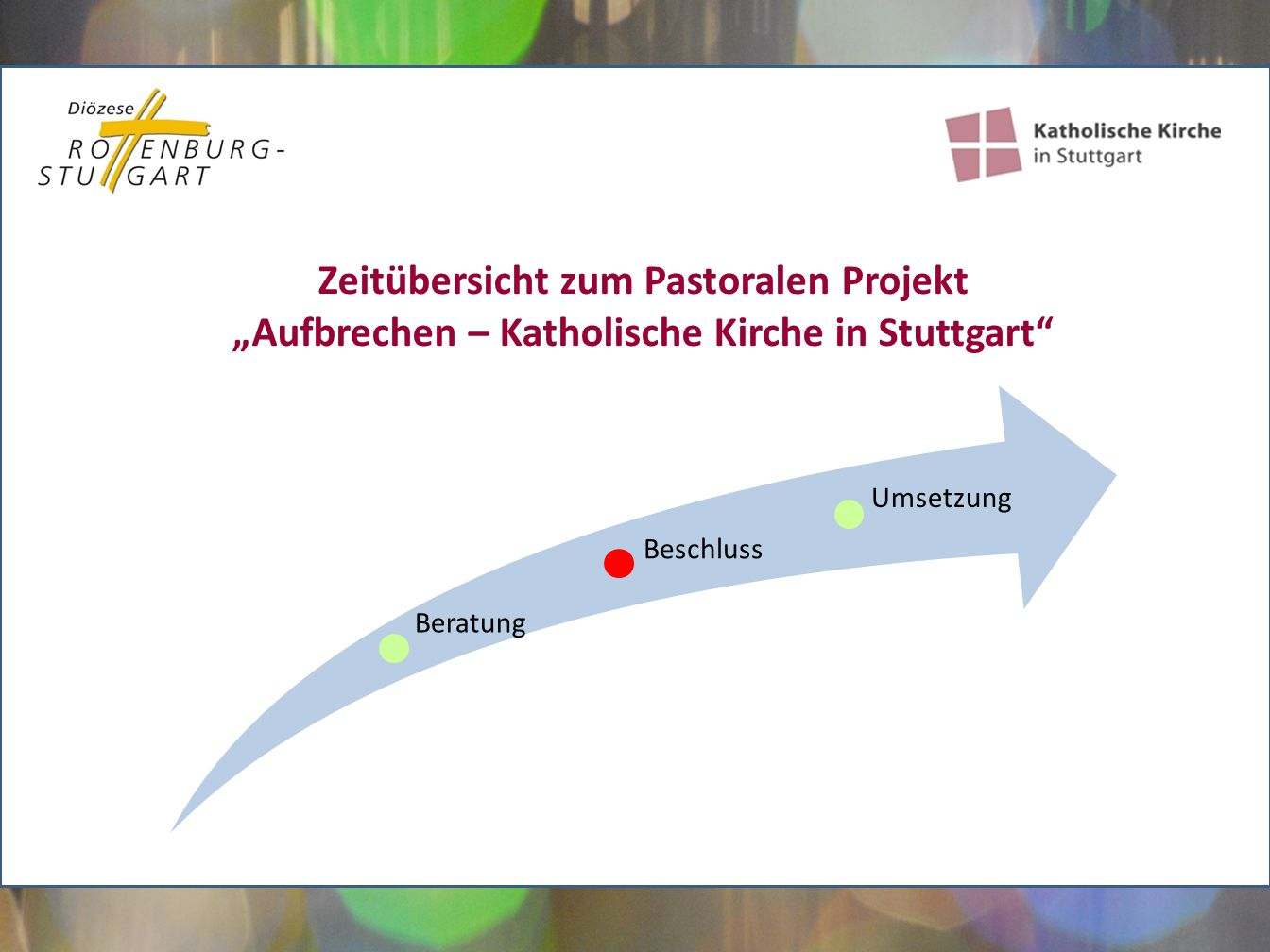 Zeitübersicht zum Pastoralen Projekt Aufbrechen – Katholische Kirche in Stuttgart Umsetzung Beratung Beschluss