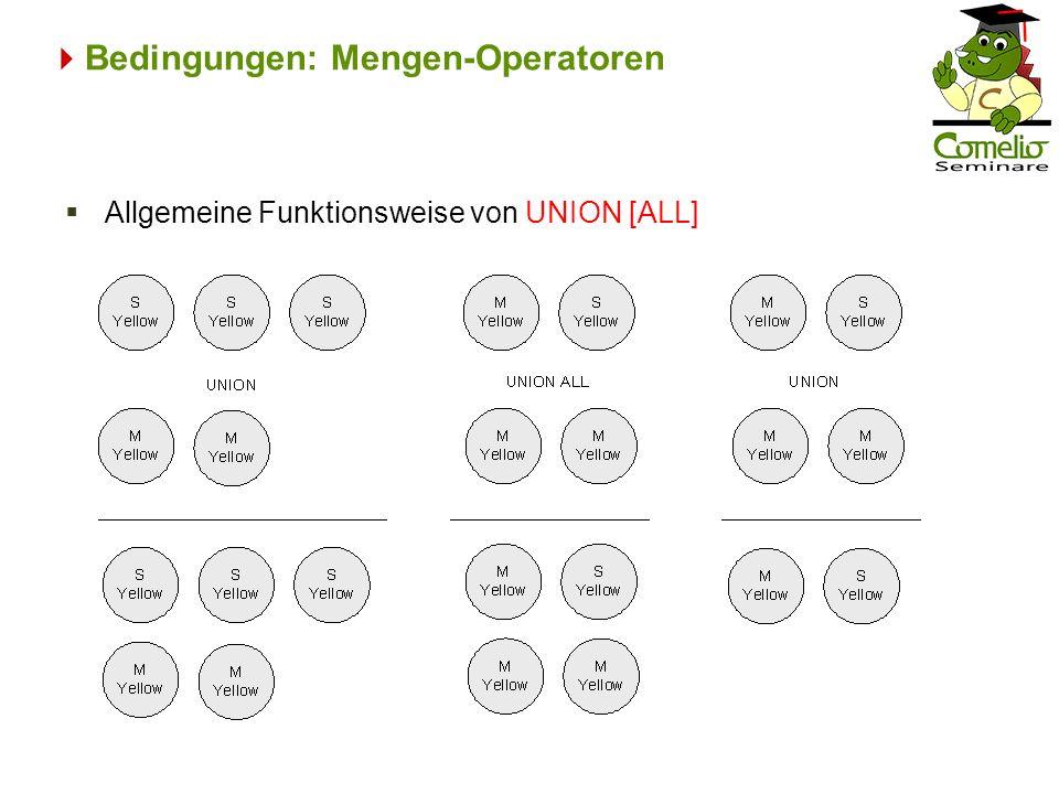 Bedingungen: Mengen-Operatoren Allgemeine Funktionsweise von UNION [ALL]