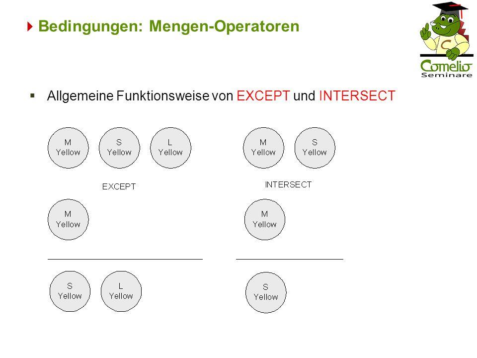 Bedingungen: Mengen-Operatoren Allgemeine Funktionsweise von EXCEPT und INTERSECT