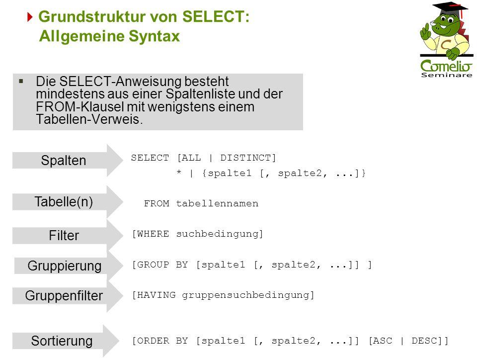 Grundstruktur von SELECT: Allgemeine Syntax Die SELECT-Anweisung besteht mindestens aus einer Spaltenliste und der FROM-Klausel mit wenigstens einem T