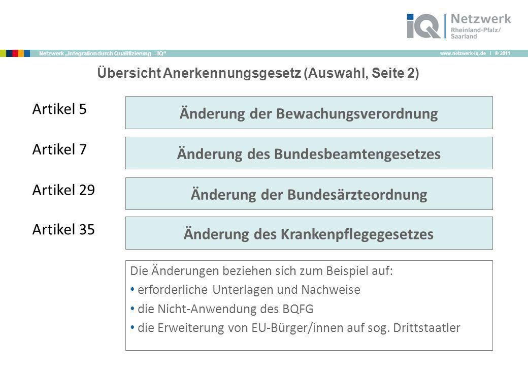 www.netzwerk-iq.de I © 2011 Netzwerk Integration durch Qualifizierung – IQ Übersicht Anerkennungsgesetz (Auswahl, Seite 2) Artikel 35 Änderung des Kra