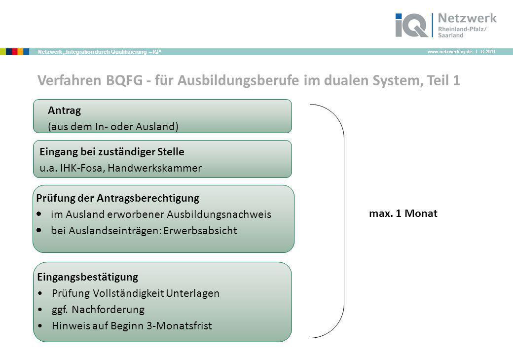www.netzwerk-iq.de I © 2011 Netzwerk Integration durch Qualifizierung – IQ Verfahren BQFG - für Ausbildungsberufe im dualen System, Teil 1 Antrag (aus