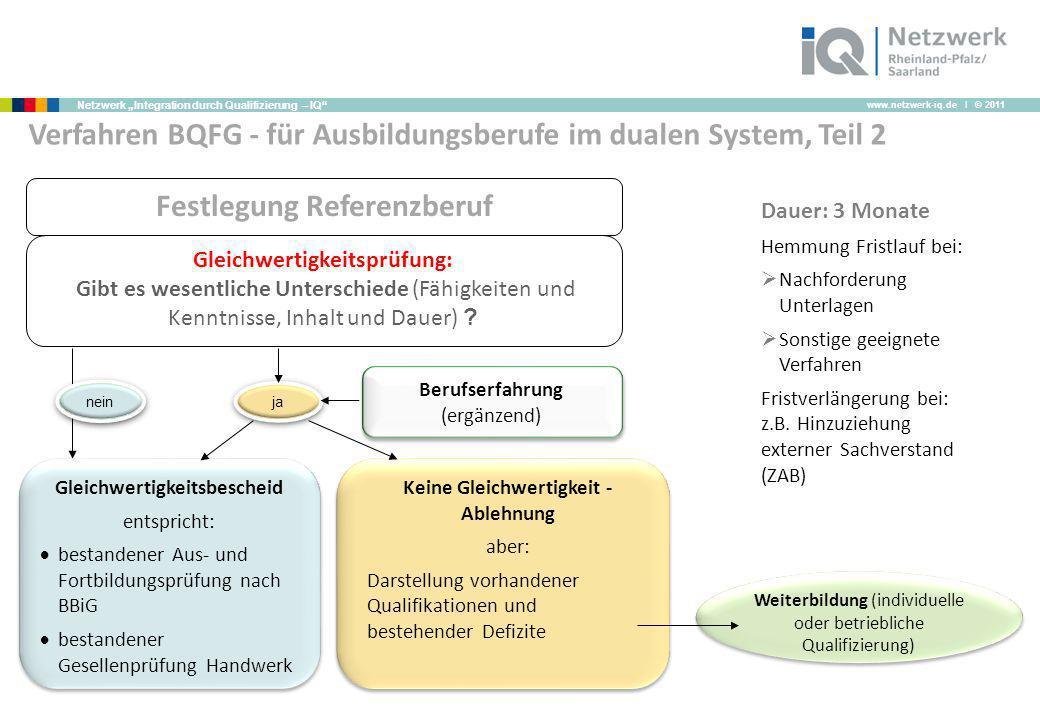 www.netzwerk-iq.de I © 2011 Netzwerk Integration durch Qualifizierung – IQ Festlegung Referenzberuf Gleichwertigkeitsprüfung: Gibt es wesentliche Unte