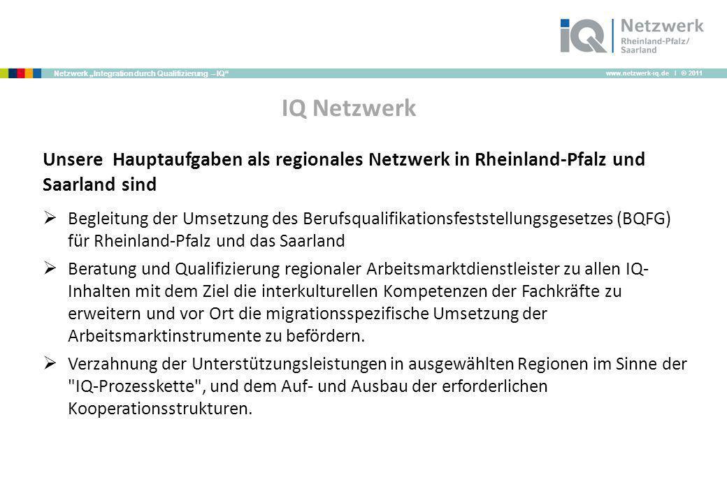 www.netzwerk-iq.de I © 2011 Netzwerk Integration durch Qualifizierung – IQ IQ Netzwerk Unsere Hauptaufgaben als regionales Netzwerk in Rheinland-Pfalz