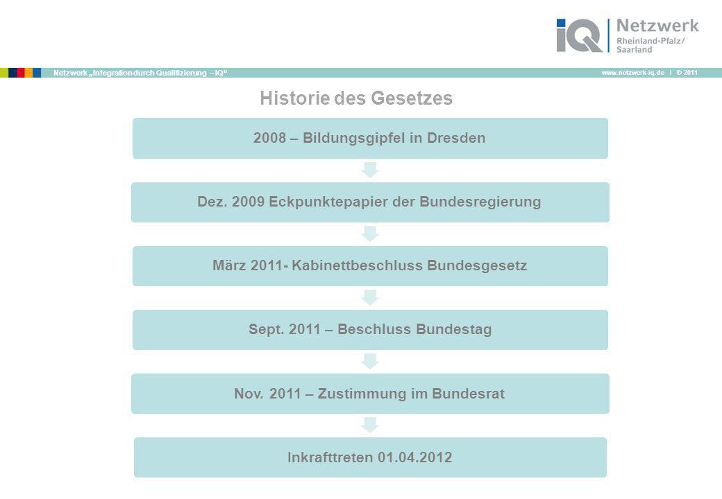 www.netzwerk-iq.de I © 2011 Netzwerk Integration durch Qualifizierung – IQ Historie des Gesetzes 2008 – Bildungsgipfel in DresdenDez. 2009 Eckpunktepa