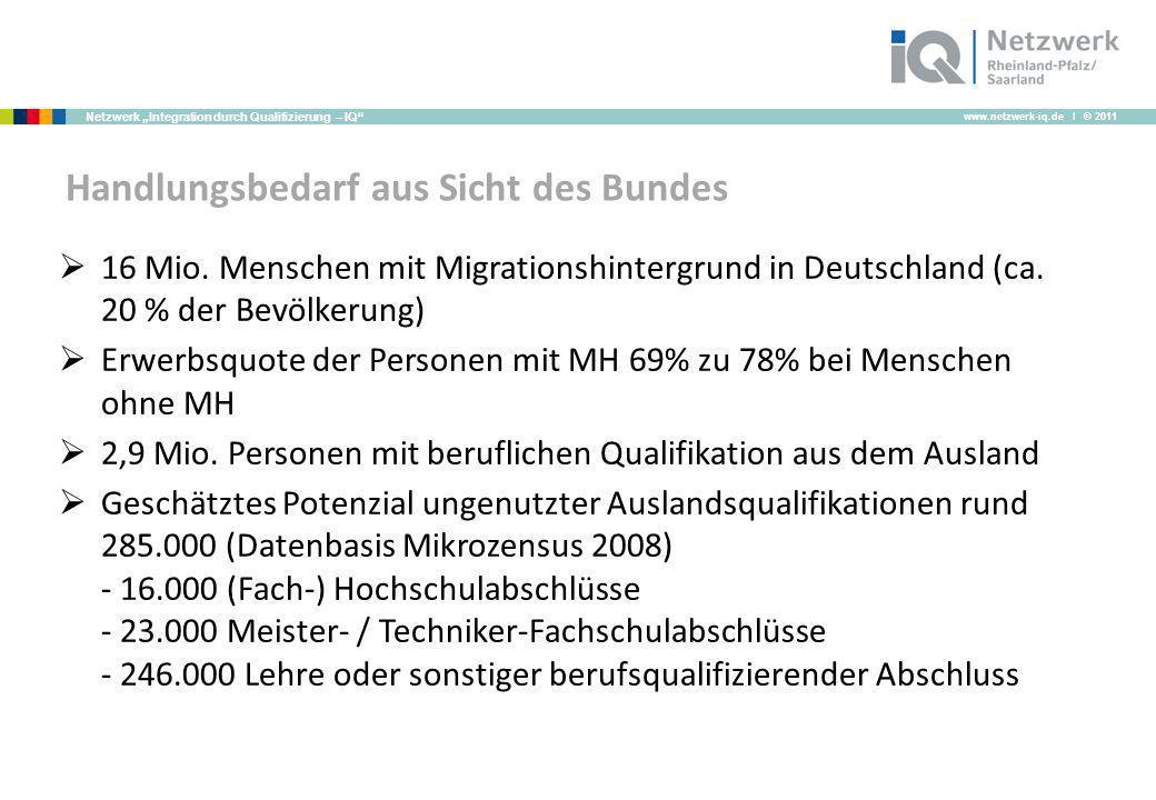 www.netzwerk-iq.de I © 2011 Netzwerk Integration durch Qualifizierung – IQ 16 Mio. Menschen mit Migrationshintergrund in Deutschland (ca. 20 % der Bev
