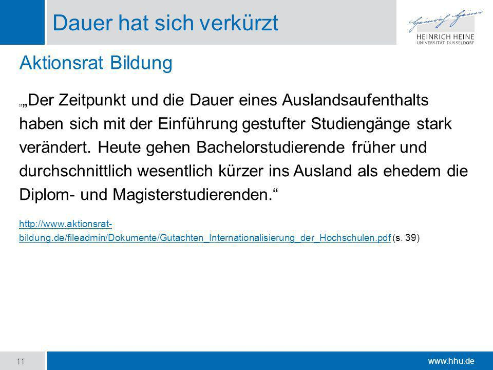 www.hhu.de Dauer hat sich verkürzt Der Zeitpunkt und die Dauer eines Auslandsaufenthalts haben sich mit der Einführung gestufter Studiengänge stark ve