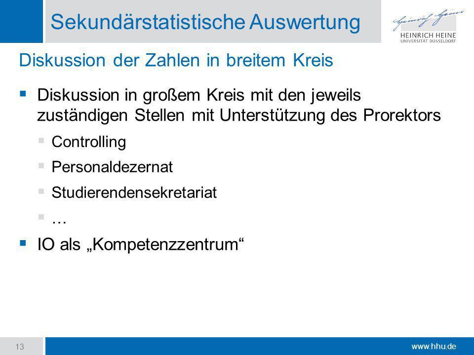 www.hhu.de Sekundärstatistische Auswertung Diskussion in großem Kreis mit den jeweils zuständigen Stellen mit Unterstützung des Prorektors Controlling