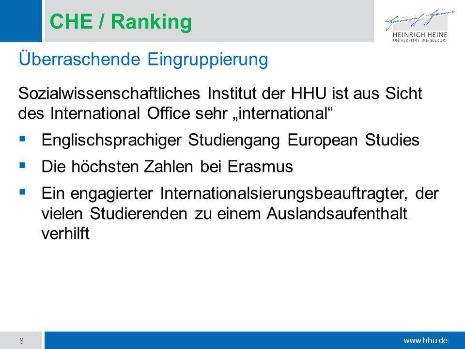 www.hhu.de CHE / Ranking Sozialwissenschaftliches Institut der HHU ist aus Sicht des International Office sehr international Englischsprachiger Studie