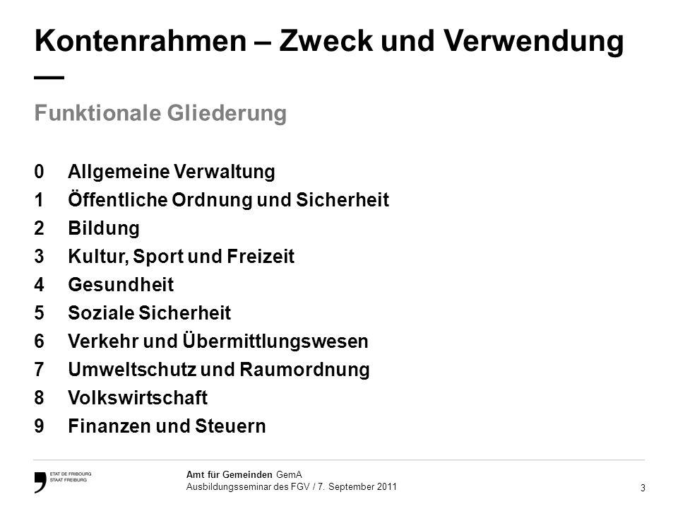 3 Amt für Gemeinden GemA Ausbildungsseminar des FGV / 7.