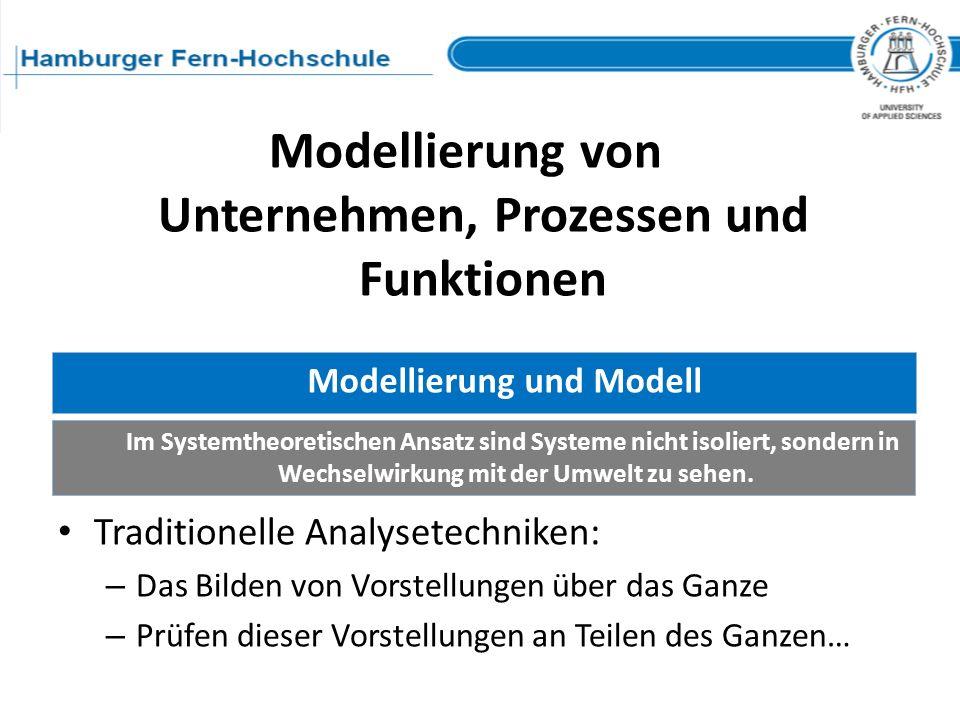 Modellierung und Modell Im Systemtheoretischen Ansatz sind Systeme nicht isoliert, sondern in Wechselwirkung mit der Umwelt zu sehen. Modellierung von