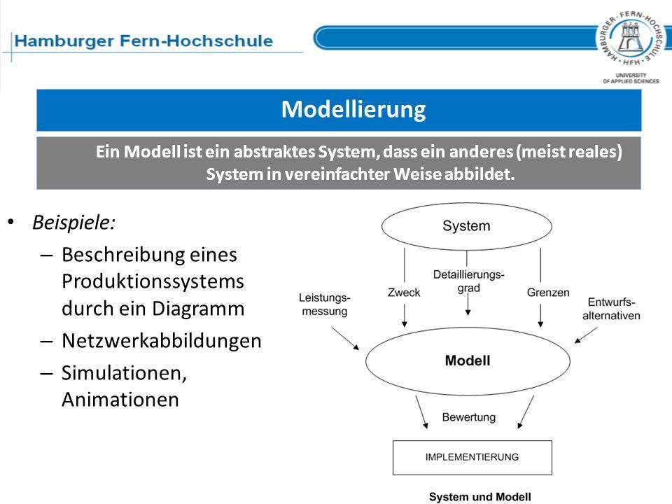 Modellierung Ein Modell ist ein abstraktes System, dass ein anderes (meist reales) System in vereinfachter Weise abbildet. Beispiele: – Beschreibung e