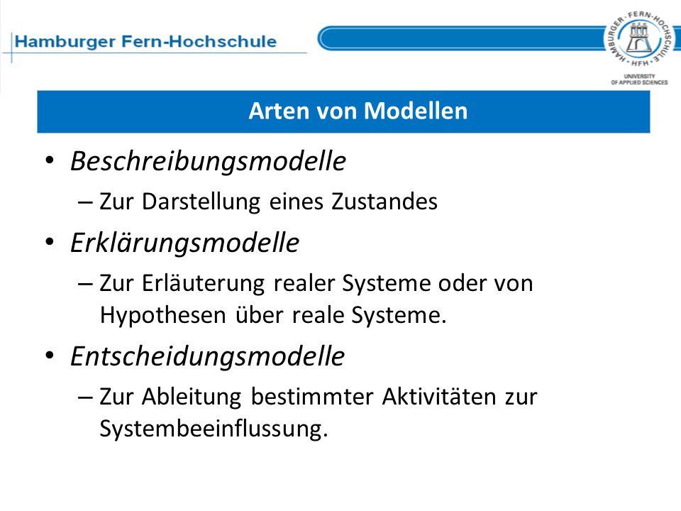 Arten von Modellen Beschreibungsmodelle – Zur Darstellung eines Zustandes Erklärungsmodelle – Zur Erläuterung realer Systeme oder von Hypothesen über