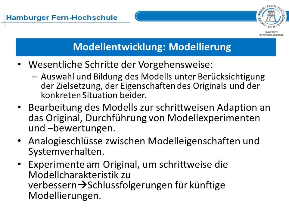 Modellentwicklung: Modellierung Wesentliche Schritte der Vorgehensweise: – Auswahl und Bildung des Modells unter Berücksichtigung der Zielsetzung, der