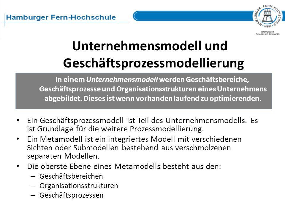 Unternehmensmodell und Geschäftsprozessmodellierung In einem Unternehmensmodell werden Geschäftsbereiche, Geschäftsprozesse und Organisationsstrukture