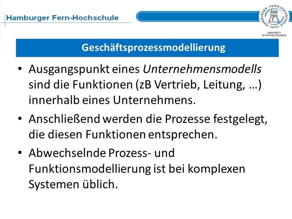 Geschäftsprozessmodellierung Ausgangspunkt eines Unternehmensmodells sind die Funktionen (zB Vertrieb, Leitung, …) innerhalb eines Unternehmens. Ansch