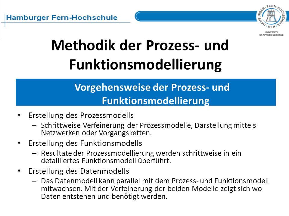 Vorgehensweise der Prozess- und Funktionsmodellierung Methodik der Prozess- und Funktionsmodellierung Erstellung des Prozessmodells – Schrittweise Ver