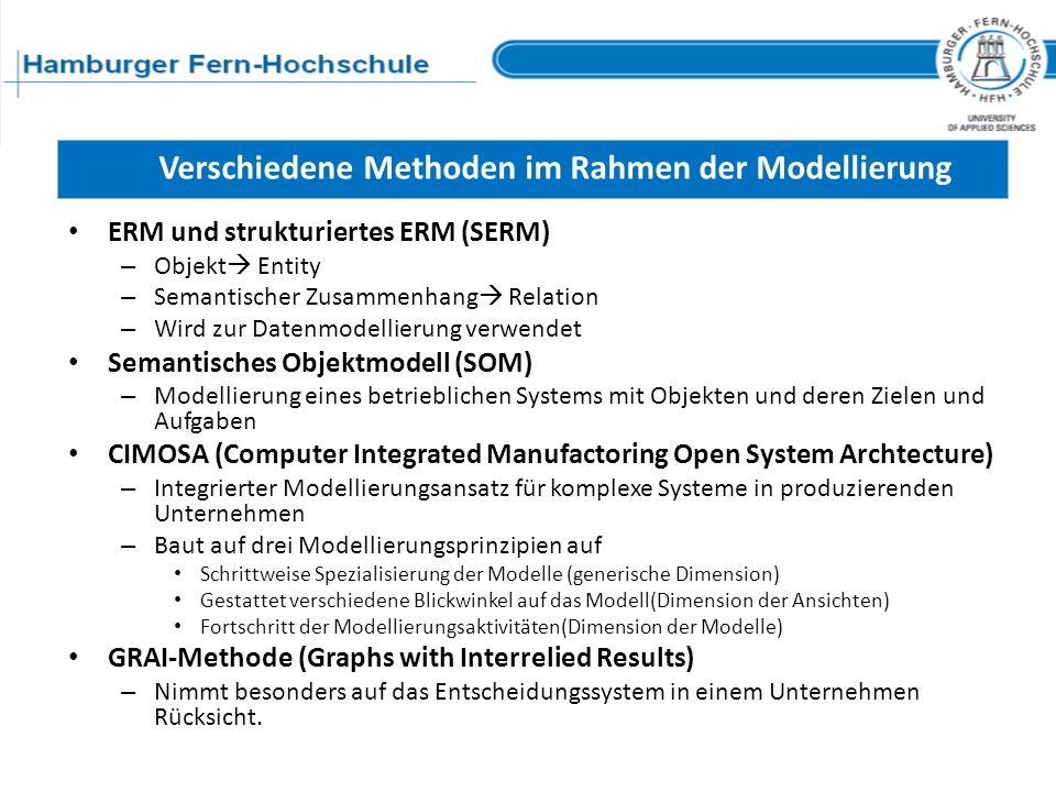 Verschiedene Methoden im Rahmen der Modellierung ERM und strukturiertes ERM (SERM) – Objekt Entity – Semantischer Zusammenhang Relation – Wird zur Dat