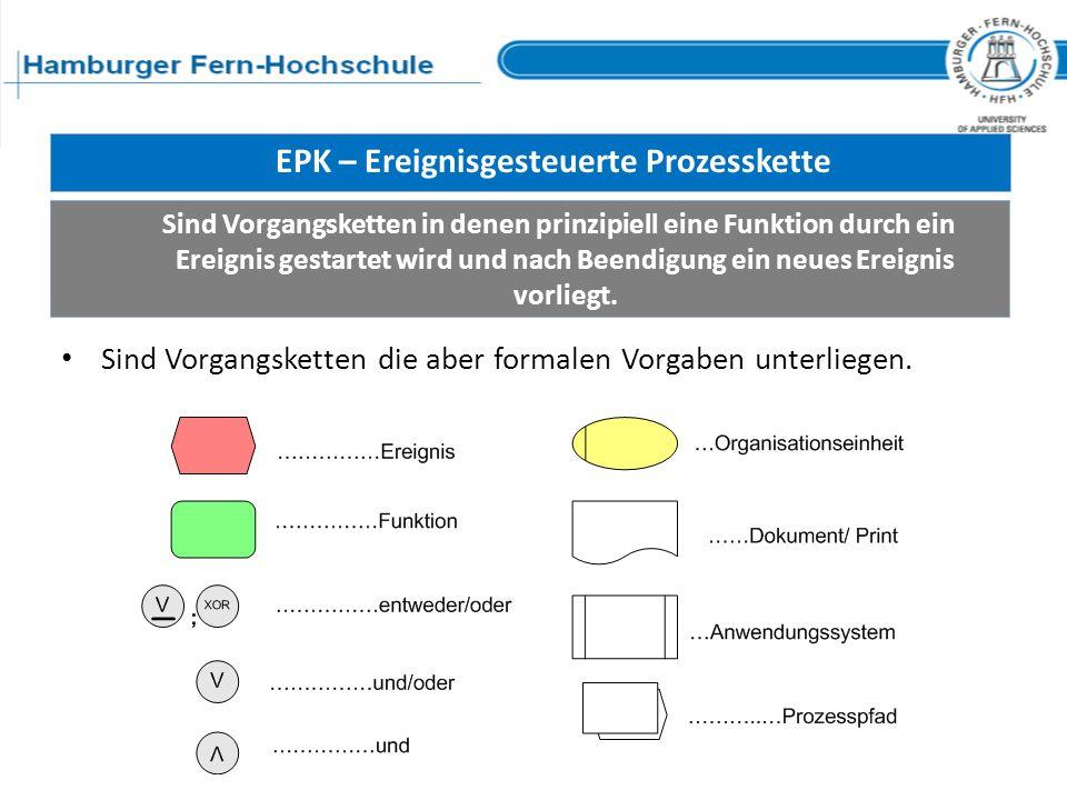 EPK – Ereignisgesteuerte Prozesskette Sind Vorgangsketten in denen prinzipiell eine Funktion durch ein Ereignis gestartet wird und nach Beendigung ein
