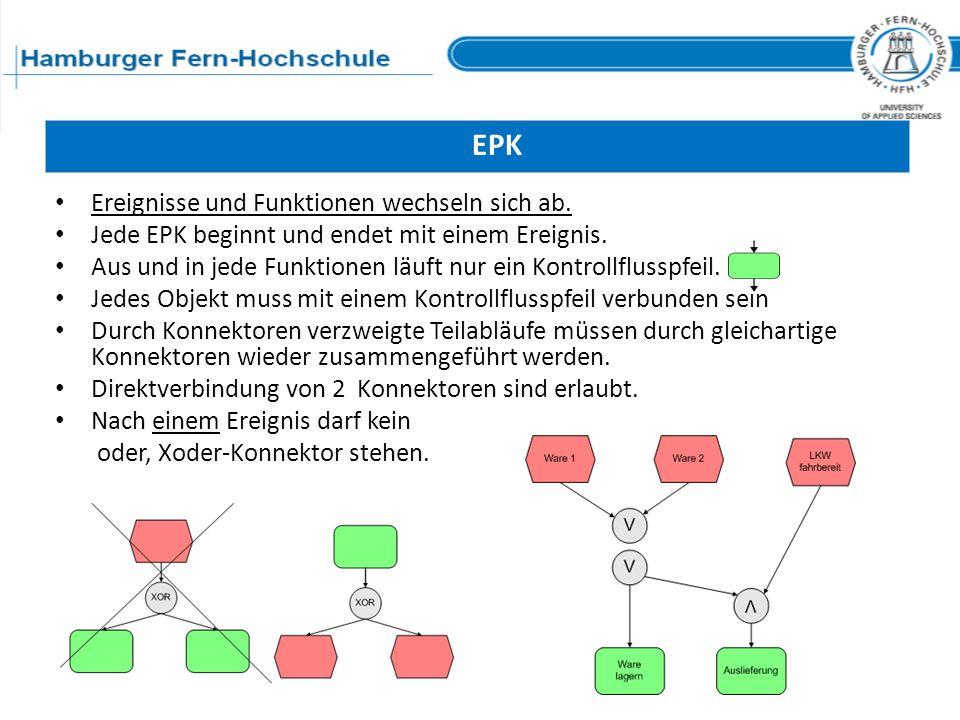 EPK Ereignisse und Funktionen wechseln sich ab. Jede EPK beginnt und endet mit einem Ereignis. Aus und in jede Funktionen läuft nur ein Kontrollflussp