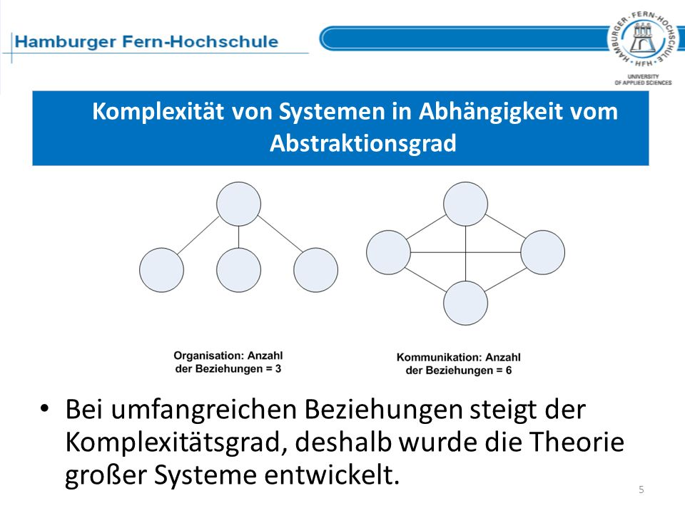 Bei umfangreichen Beziehungen steigt der Komplexitätsgrad, deshalb wurde die Theorie großer Systeme entwickelt. 5 Komplexität von Systemen in Abhängig