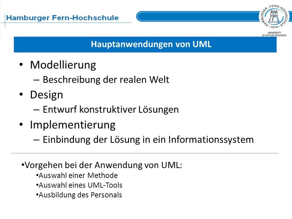 Hauptanwendungen von UML Modellierung – Beschreibung der realen Welt Design – Entwurf konstruktiver Lösungen Implementierung – Einbindung der Lösung i