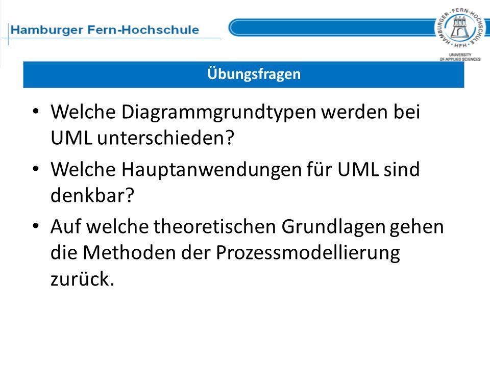 Übungsfragen Welche Diagrammgrundtypen werden bei UML unterschieden? Welche Hauptanwendungen für UML sind denkbar? Auf welche theoretischen Grundlagen