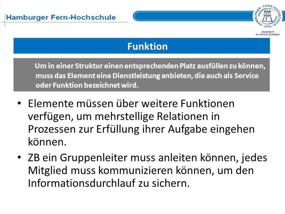 Funktion Um in einer Struktur einen entsprechenden Platz ausfüllen zu können, muss das Element eine Dienstleistung anbieten, die auch als Service oder